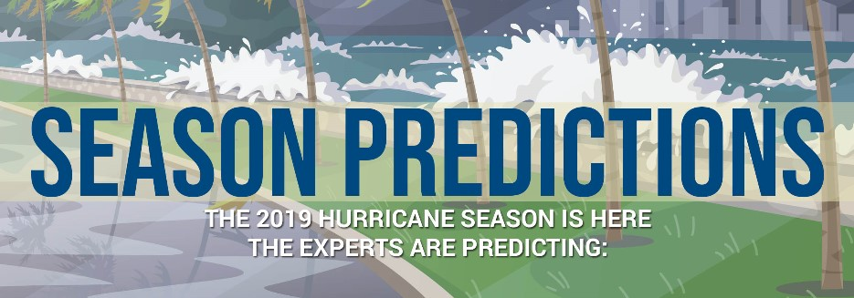 2019 Hurricane Season Predictions